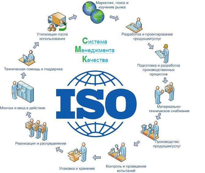 сертификат менеджмента качества ISO 9001-2011